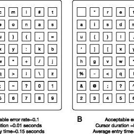 3Optimal binary keyboards. Optimal binary keyboard design