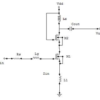 (PDF) Design of Low Noise Amplifier for IEEE Standard 802