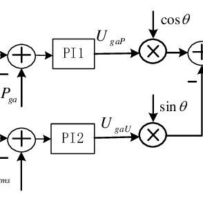 Circuit diagram of the paralleled three-phase three-level