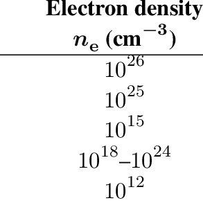 (PDF) Introduction to Plasma Physics