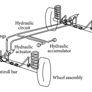 (PDF) Modal and Dynamic Analysis of a Vehicle with Kinetic