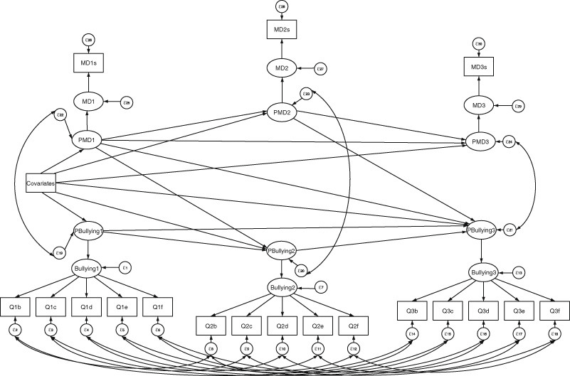 The MD2B model including phantom constructs of bullying