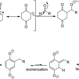 Reaction scheme for the synthesis of 1-butyl-1