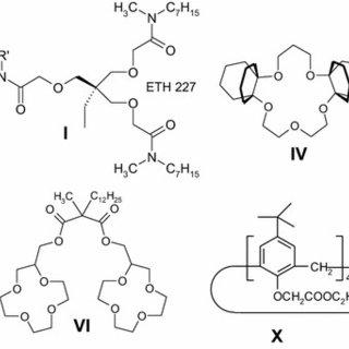 (PDF) New bis(azobenzocrown)s with dodecylmethylmalonyl