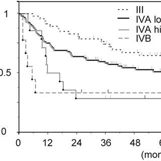 (PDF) Transaminase Activity Predicts Survival in Patients