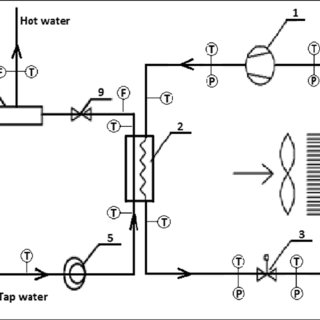Schematic diagram of a two stage reciprocating compressor