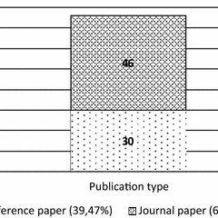(PDF) Business process performance measurement: a