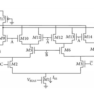 Multiplexer realization (4 : 1 MUX) based on the proposed