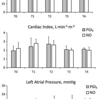 (PDF) A prospective, randomized study of inhaled