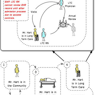Summary of reference models and their clinical information