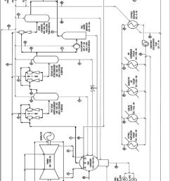 process flow diagram pfd of darajat unit iii download scientific process flow diagram symbols [ 850 x 1491 Pixel ]