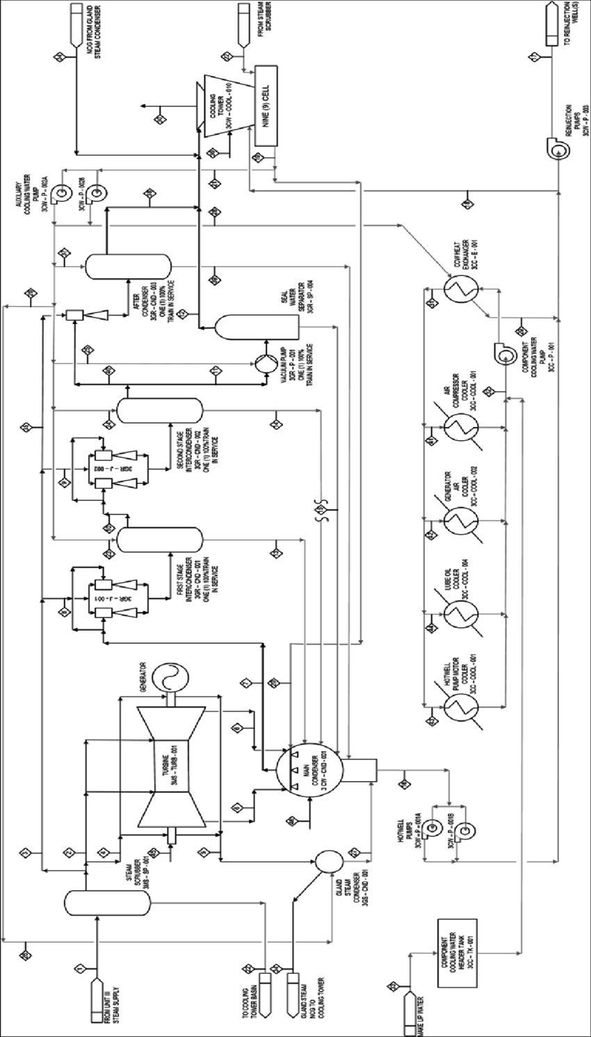 hight resolution of process flow diagram pfd of darajat unit iii