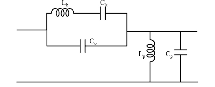 L-C equivalent circuit model for proposed wide band
