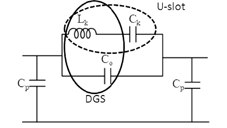 L-C equivalent circuit model for proposed narrow band