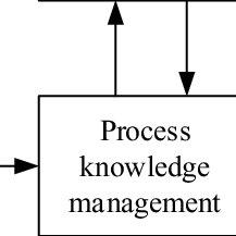 (PDF) Construction of Intelligent Manufacturing Workshop