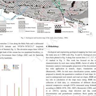 (PDF) Slope stability analysis of Balia Nala landslide