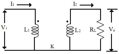 Equivalent circuit of the induction heating system