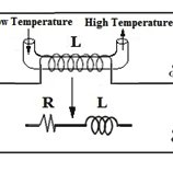 Block diagram of the proposed closed-loop induction