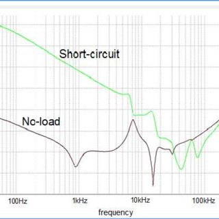 (PDF) Measurement of Short-Circuit Effects on Transformer