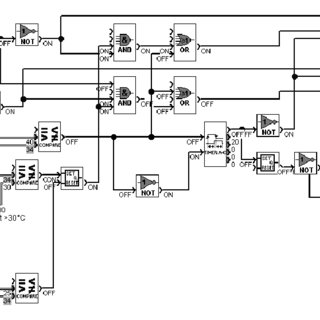 Functional diagram of automatic cooling system: QF