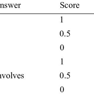 (PDF) The Impact of Consecutive Interpreting Training on