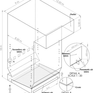Fig 2 furnace geometry characteristics
