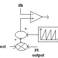 NPC Inverter. A multilevel converter has several