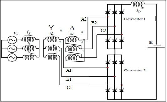 Circuit Diagram of Three-Phase 12-Pulse Converter