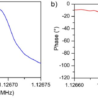-Fabrication of diamond photonic integrated circuits: The