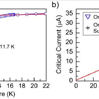 -Measured Raman spectrum of a polycrystalline diamond thin