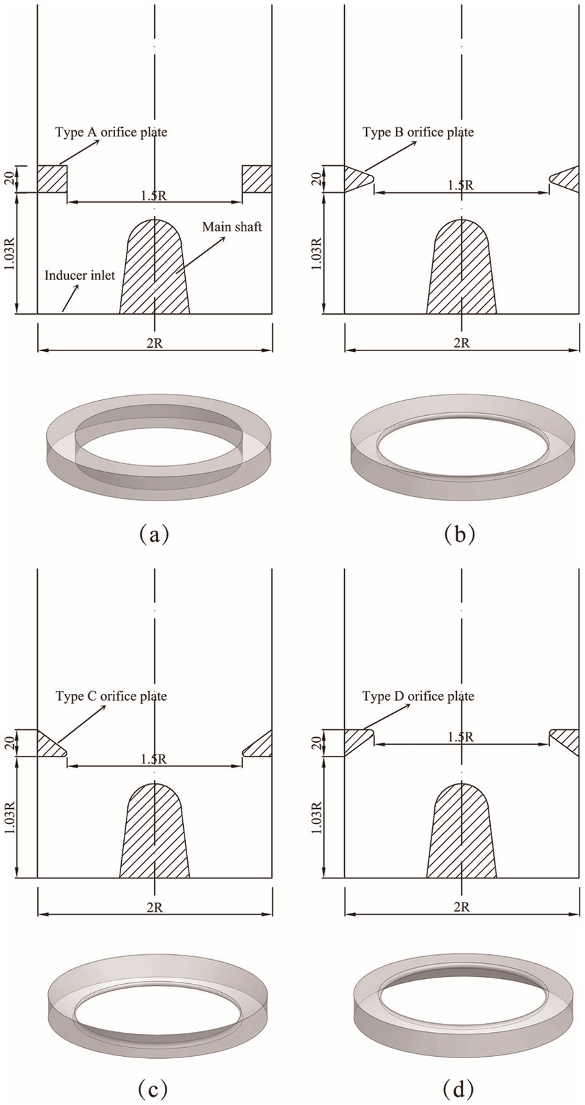 hight resolution of schematic diagram of the orifice plates a type a orifice plate