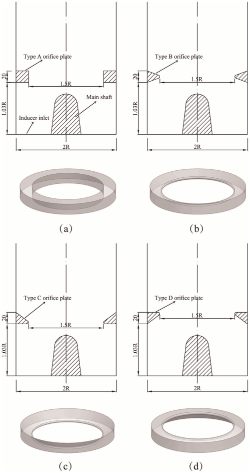small resolution of schematic diagram of the orifice plates a type a orifice plate