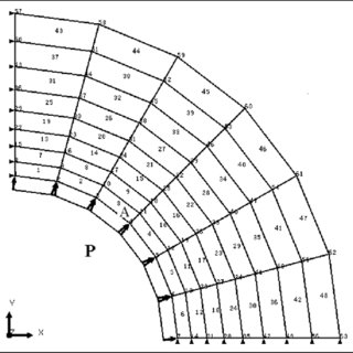 Backward facing step: problem statement and boundary