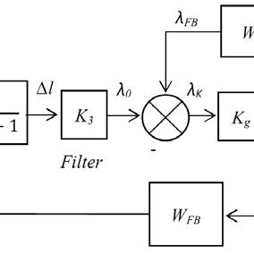 (PDF) Evaluation Of Rotation Frequency Gas-Diesel Engines