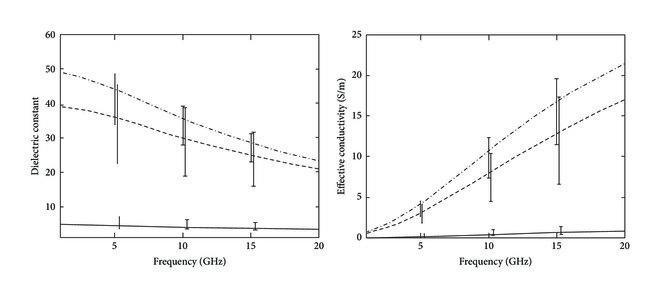 medium resolution of block diagram of time domain breast imaging system