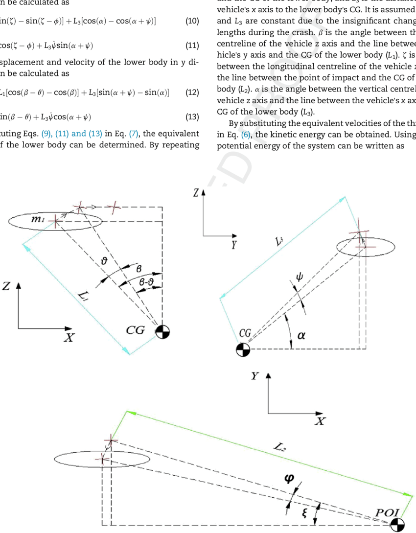 medium resolution of e a schematic diagram of the occupant s lower body movement during impact