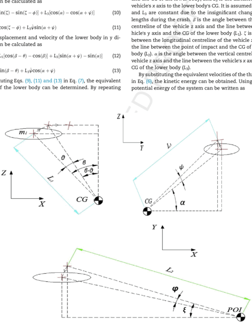 small resolution of e a schematic diagram of the occupant s lower body movement during impact