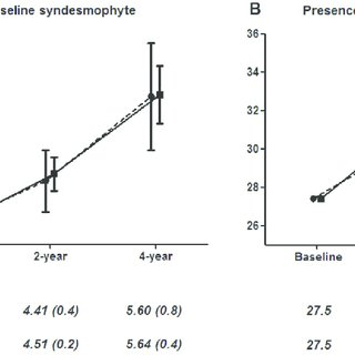 (PDF) Impact of Dose Tapering of Tumor Necrosis Factor