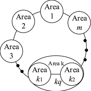 (PDF) Tie-Line Bias Control Applicability to Load