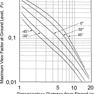 (PDF) Estimation of thermal effects on receptor from pool