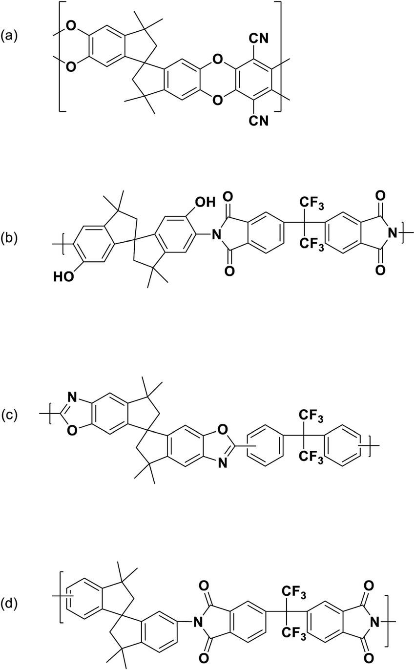 Chemical structure of: (a) PIM-1; (b) PIM-6FDA-OH; (c) PIM