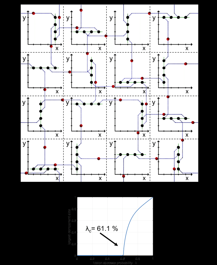 medium resolution of schematic of the 4d extension of the 10 3 b lattice