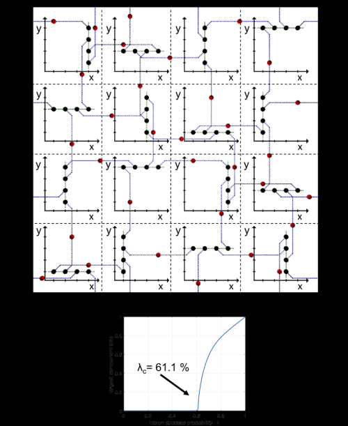 small resolution of schematic of the 4d extension of the 10 3 b lattice