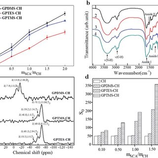 (PDF) A low-cost and water resistant biomass adhesive