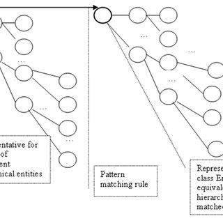 (PDF) Towards Building a Uniform Cloud Database