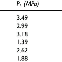 (PDF) Shale gas adsorption and desorption characteristics