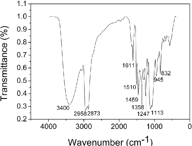 FT-IR spectrum of the as-synthesized DEBE borate ester