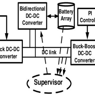 Schematic design of the cathodic protection regulator