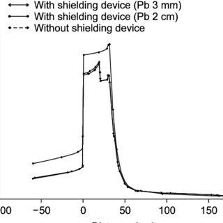 Ex-vivo skin permeation of UJ10 gel in ethanol: phosphate