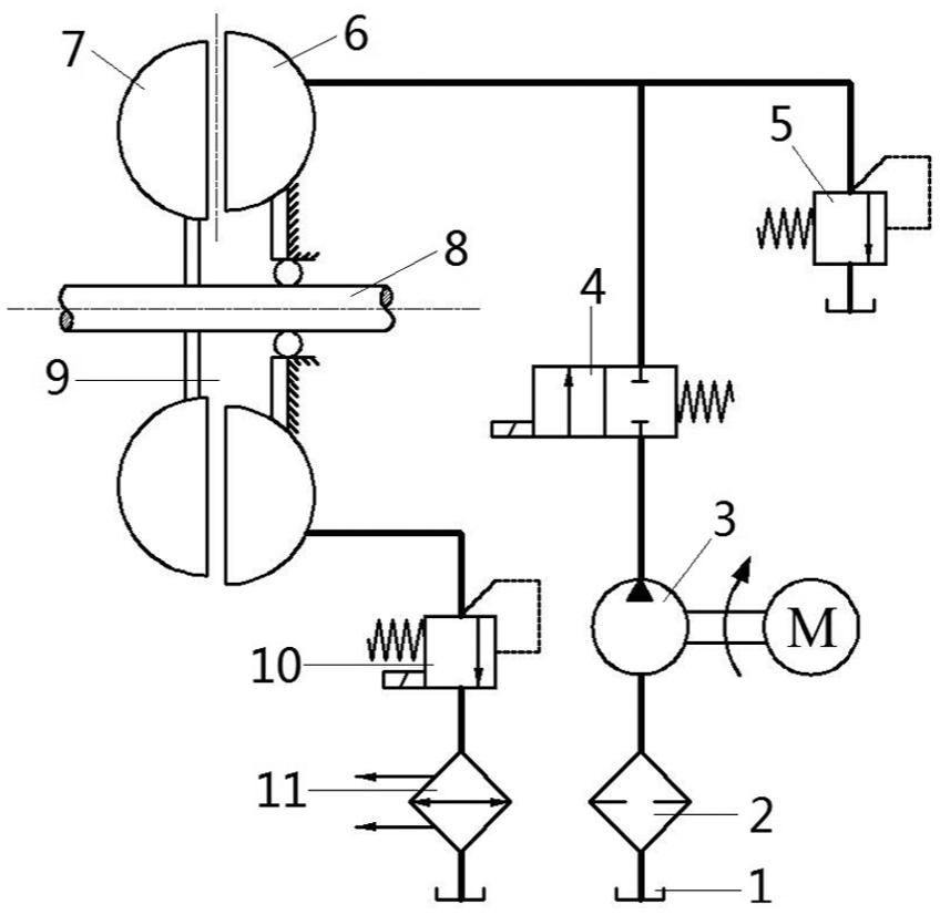 Working principle of the hydraulic retarder. 1: oil tank
